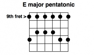 The E major pentatonic scale (9th pos.)