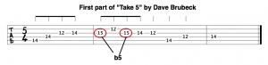 Take 5 lick (minor blues scale)