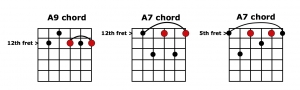 6ths within A7/A9 chord