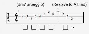 Bm7 arpeggio resolving to A