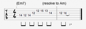 Em7 arpeggio resolving to Am