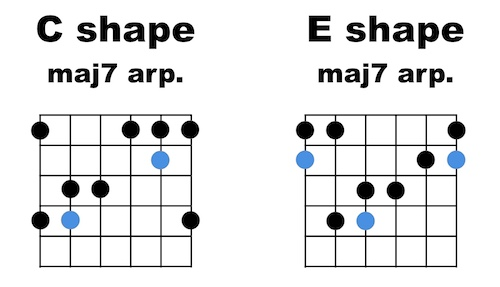 Major 7 arpeggio patterns